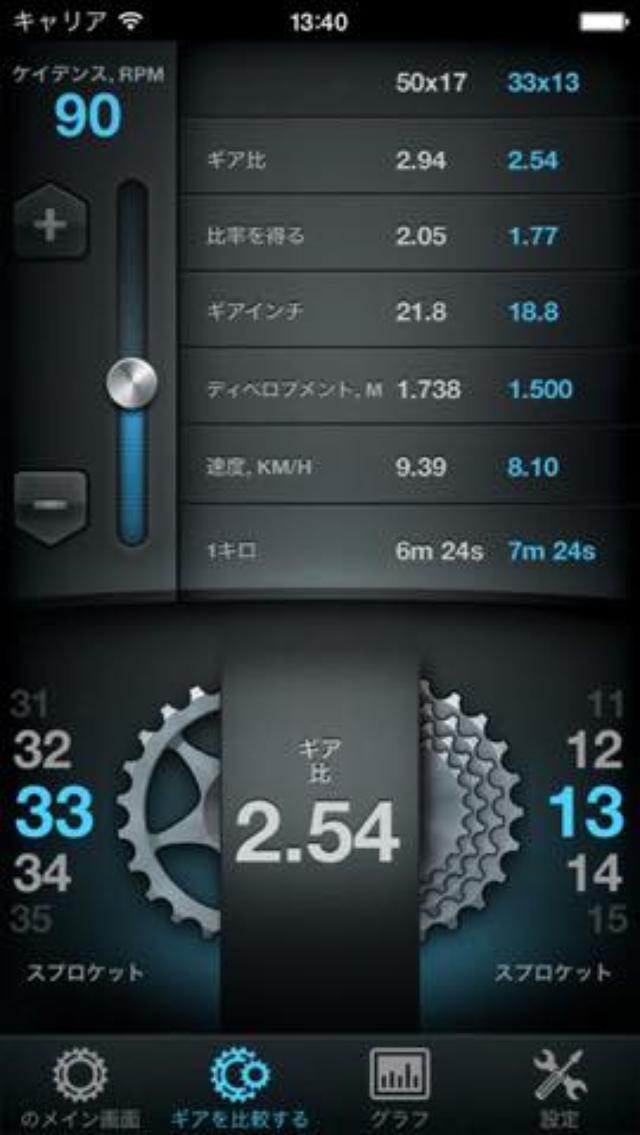 画像: 【今日の無料アプリ】240円→無料♪「Levitagram」他、2本を紹介!
