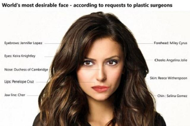 画像1: イギリスの美容整形外科医が、患者からのリクエストの多かった目や鼻を組み合わせ、「パーフェクト・フェイス」を作り話題となっている。 1000人の患者の要望を組み合わせる その美容外科医とは、ロンドンを拠点に活動を行っているJulian De Silva博士。 彼は過去10年間で、1000人の患者さんから要望の多かった顔の部位を組み合わせ、「女性が最も望む顔」を作製。 それを自身のインスタグラムやツイッターなどに投稿し、メディアに取り上げられた。 時間をかけて編集し自然な仕上がりに その「パーフェクト・フェイス」とはキャサリン妃の鼻、ジェニファー・ロペスの眉毛、アンジェリーナ・ジョリーの頬、キーラ・ナイトレーの目。 さらにセレーナ・ゴメ [...] irorio.jp