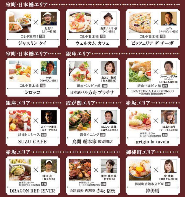 画像2: 【企業コラボ】たべあるキング × 三井ショッピングパークアーバン