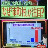 画像: TBSテレビ「林先生が驚く!初耳学」で話題に 「 居酒屋 北海道 八雲町」「SABAR」