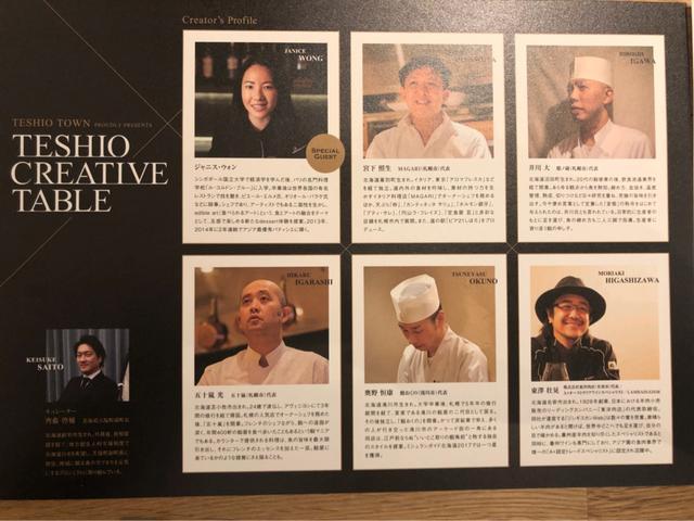 画像: すずきB『食材探求プロジェクト【北海道 天塩町】② TESHIO CREATIVE TABLE』