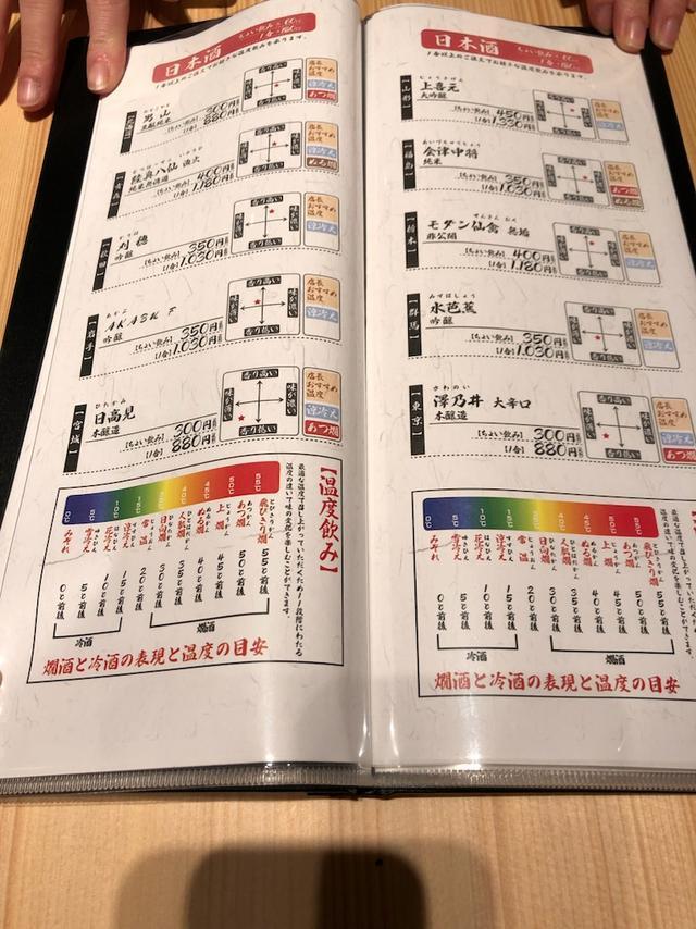 画像: 1/22「渋谷ヒカリエ」レストランフロア新規8店オープン! 内覧会へ伺いました