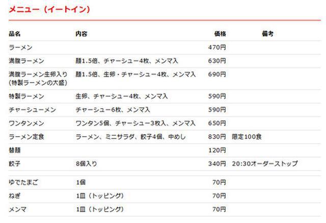 画像: 【佐賀】1965年創業!ノスタルジック豚骨♪@丸幸ラーメンセンター 基山店