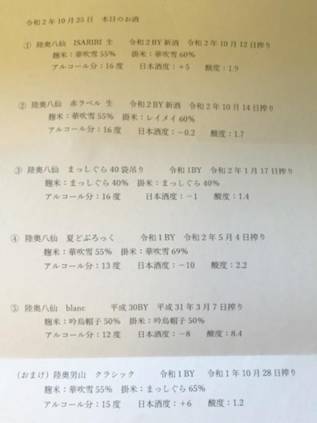 画像: 陸奥八仙オンラインセミナー ゲスト出演☆
