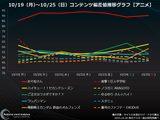 画像: 今期最強『おそ松さん』リンホラの主題歌が気になる『進撃!巨人中学校』アニメ・コンテンツ偏差値ランキング