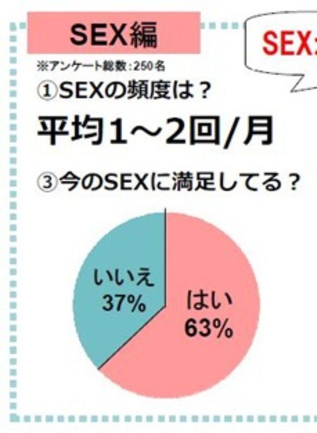 画像: アラサー女子の9割はSEX好き!―リアルな大人のSEX事情