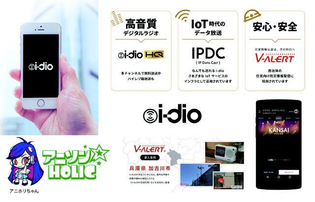 画像2: www.i-dio.jp