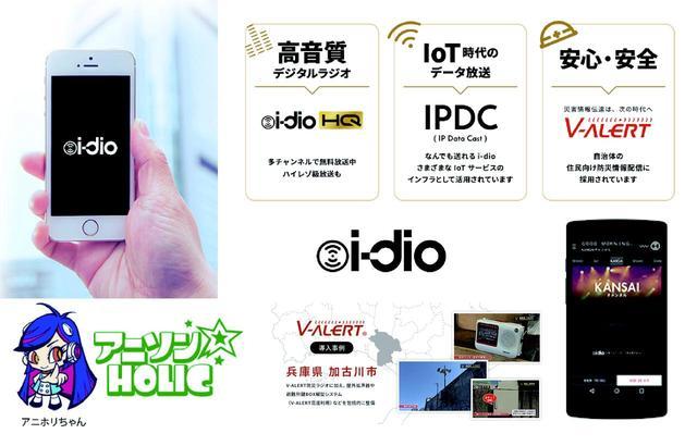 画像: www.i-dio.jp