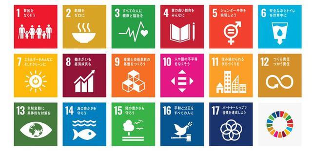 画像2: FM大阪 × SDGs