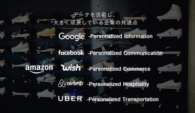 画像: データを活用し、大きく成長している企業の共通点とは?
