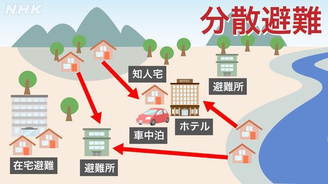 画像: NHK特設サイト 新型コロナウイルスと災害 避難はどうする 避難所での感染予防策は