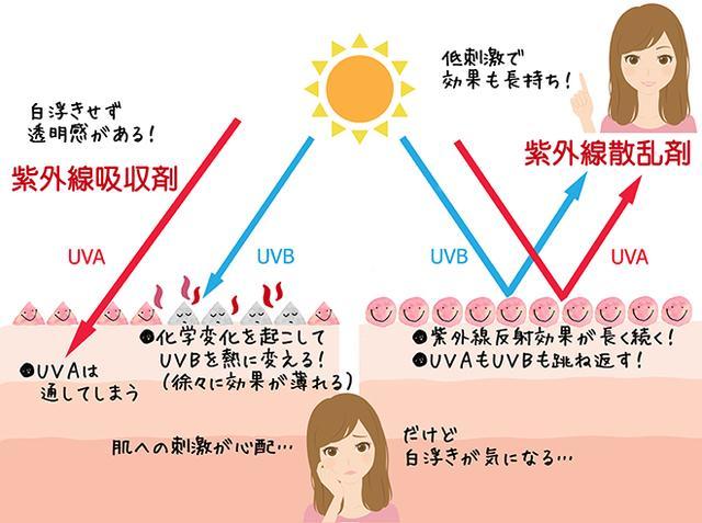 """画像2: 2016/6/28 エステ・ステーション""""テイ子のbeauty talk"""""""