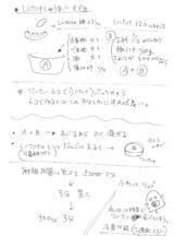 画像1: ユカリねえさんの「簡単できる 糖質オフなおかず〜健康第一でっせ〜」レシピ
