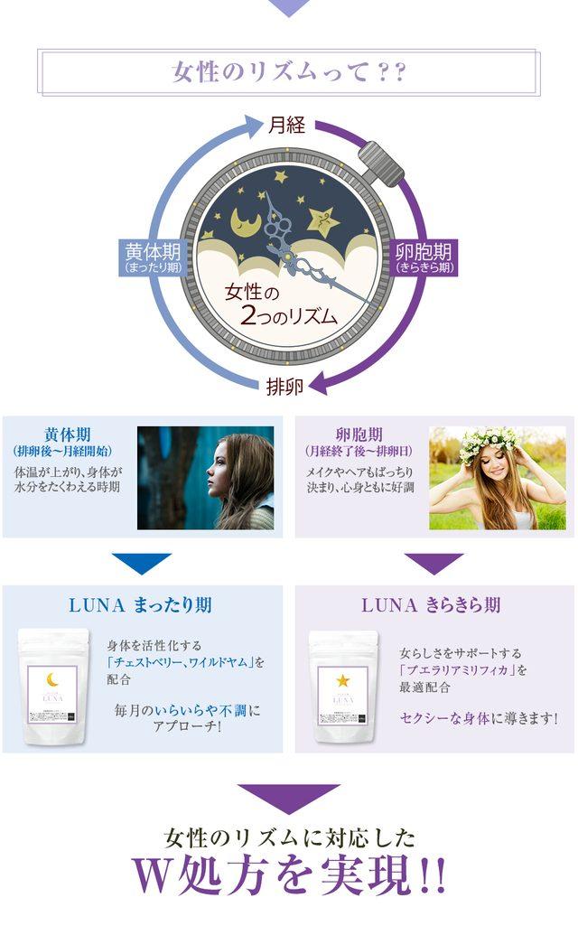 画像: LUNA(ルーナ)ハーバルサプリメント公式ショップ-[掘り出しバザール]