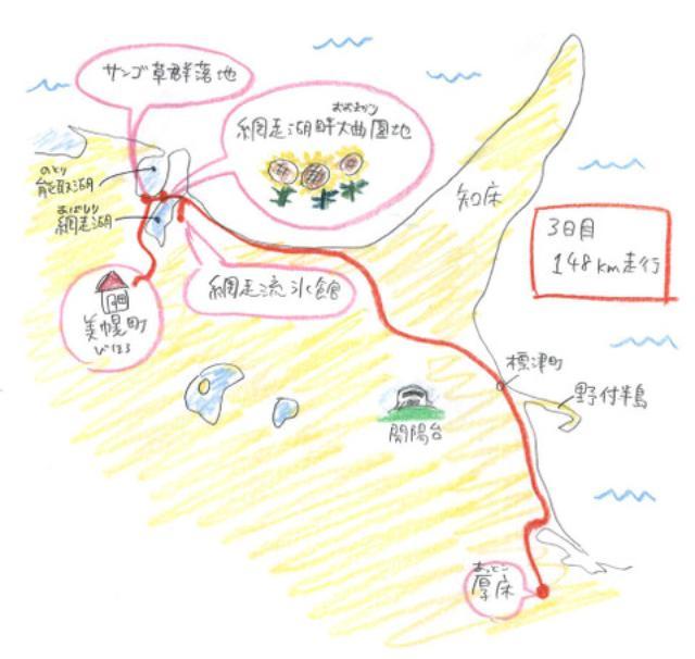 画像2: <寺崎愛のグロム修業>帰省ツーリング・北の国から2015 編 (その3)