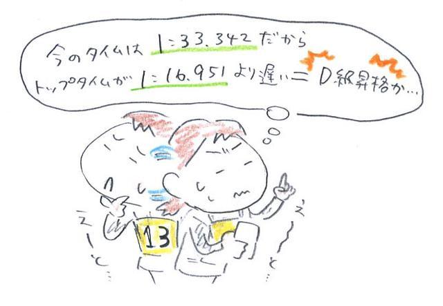 画像3: <GROMでジムカーナ>目指せシード!関東事務茶屋杯(その2)