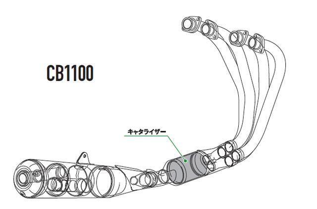 画像1: Honda CB1100 VS CB1100/EXの違いはココだ!