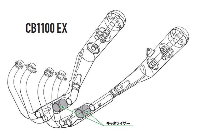 画像2: Honda CB1100 VS CB1100/EXの違いはココだ!