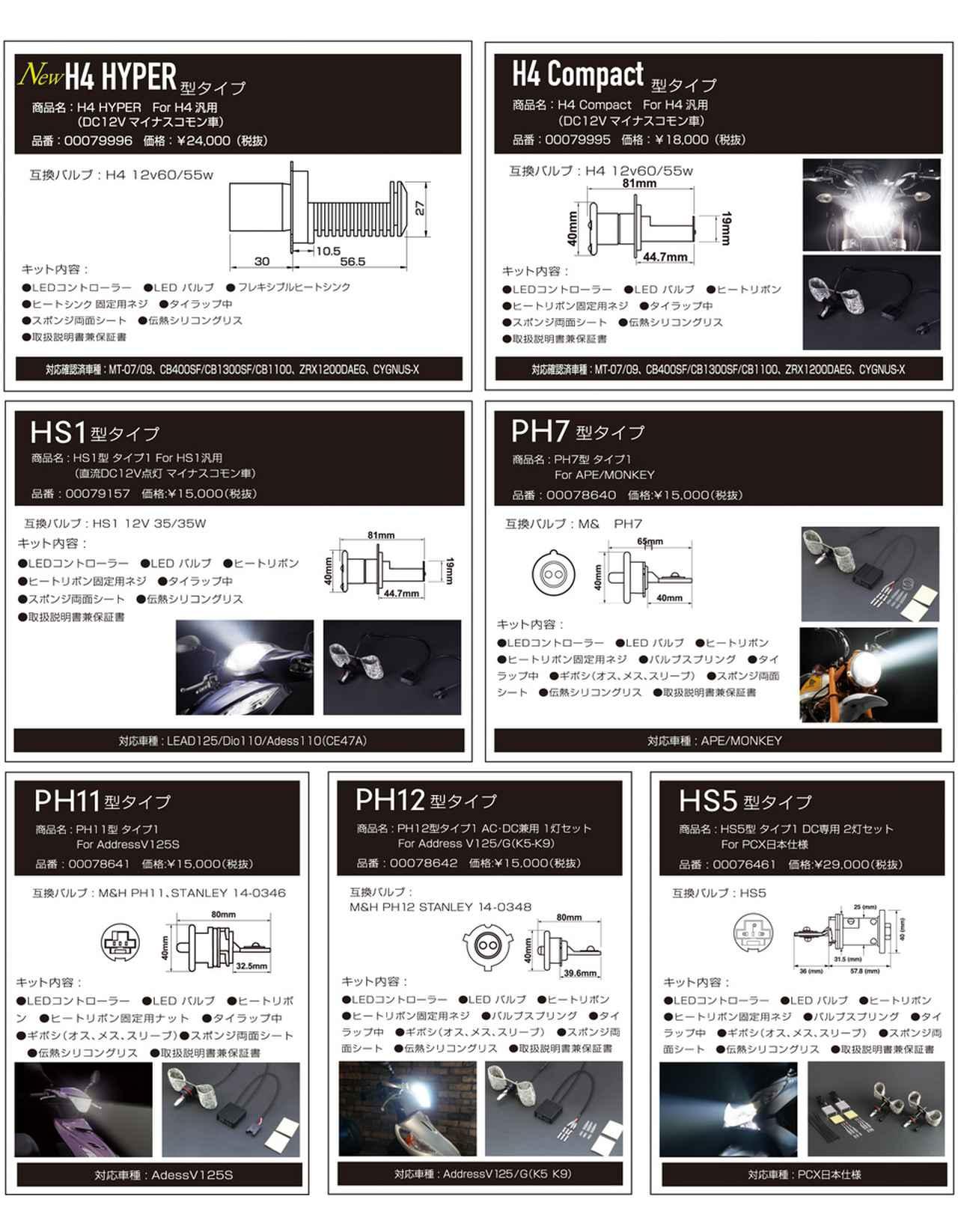 画像: 【新商品】H.I.Dを凌ぐ4500ルーメン!H4 compactに比べて約1.5倍の明るさ!
