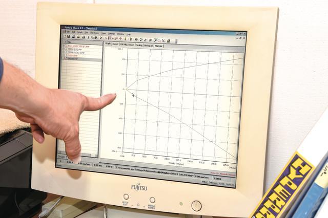画像: 専用のショックダイノで性能をテスト。各部の動作確認と規定の減衰値を保っているか確認が行なわれる。
