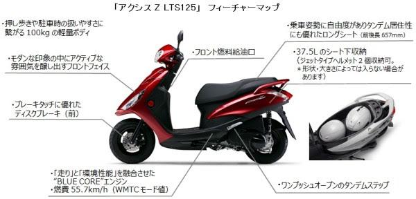 画像4: 燃費良好、ヘルメットの形状次第では2個収納可能!
