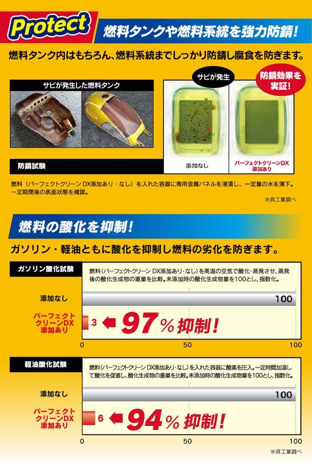 画像: パーフェクトクリーンDX│燃料添加剤│製品情報│呉工業株式会社