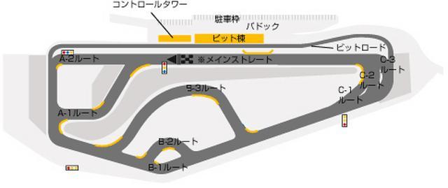 画像: BATTLAX FUN & RIDE MEETING / 9月23日(土) 富士スピードウェイ(ショートコース+特設コース)