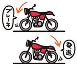 画像: まずは発進停止で車体のピッチングを体感。発進時はフロント側が軽くなり、減速時は特にフロントブレーキでフロント側が沈み、リアが軽くなることを実感したい。(イラスト:寺崎 愛)