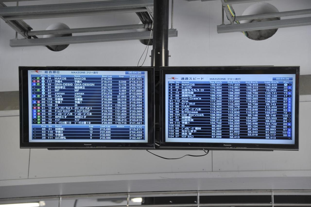 画像: データ計測できているか、ピットインして確認を!