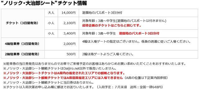 画像1: <日本GP> Norick&Daijiroシート発売中! ~ついでにライダー誕生の瞬間、目撃してきました