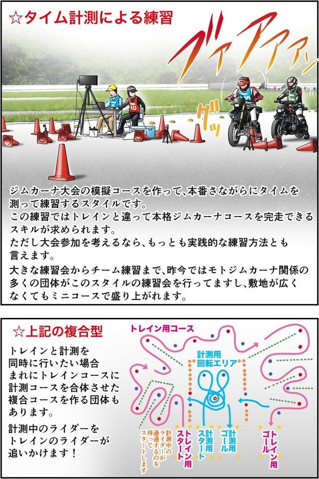 画像3: Motoジム! おまけのコーナー(練習のスタイルについて)  作・ばどみゅーみん