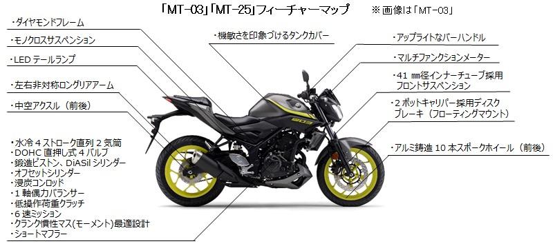 画像1: 新色の「MT-03」「MT-25」は2018年3月5日発売!