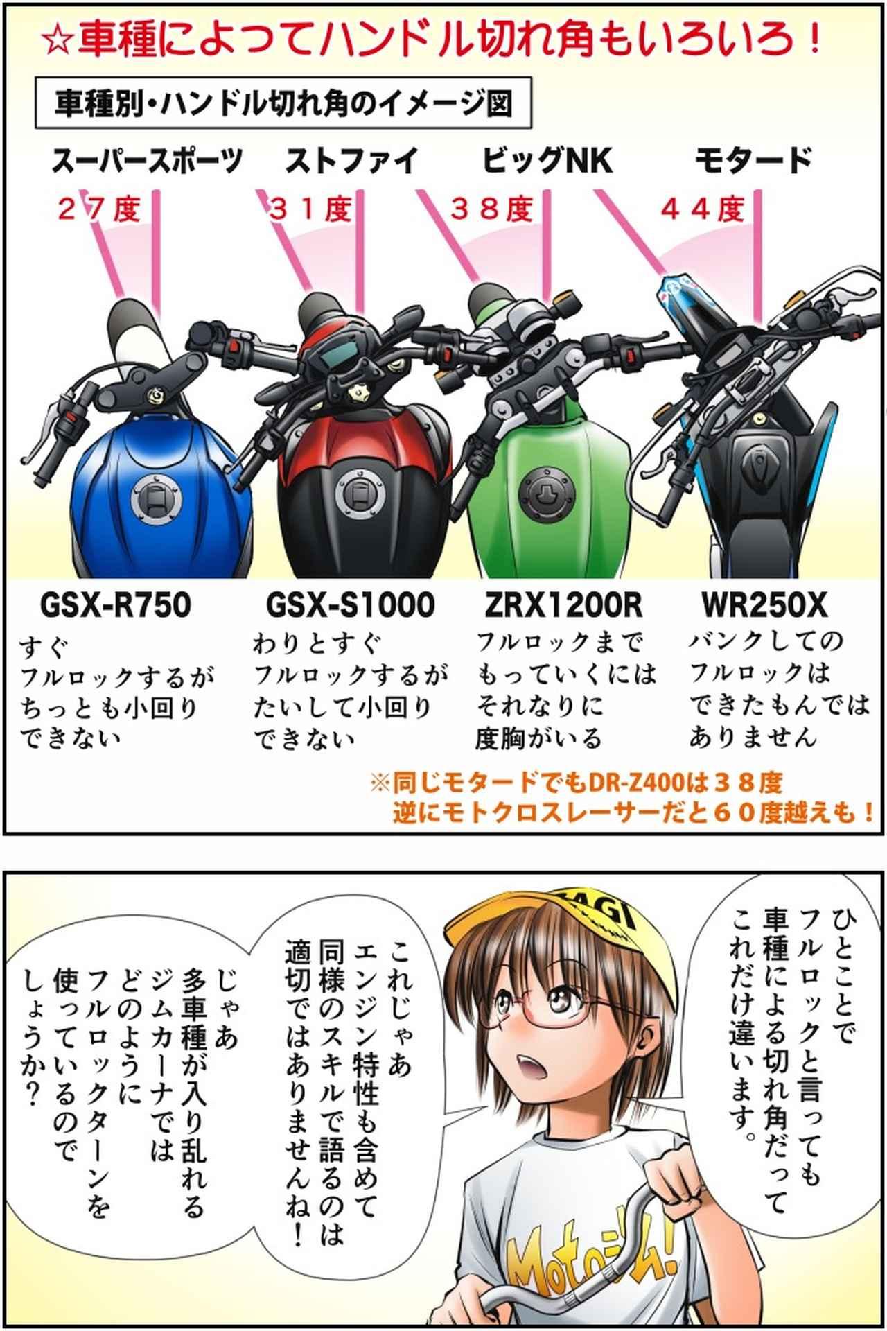画像3: Motoジム! おまけのコーナー (車種によるフルロックターンのあれこれ)  作・ばどみゅーみん