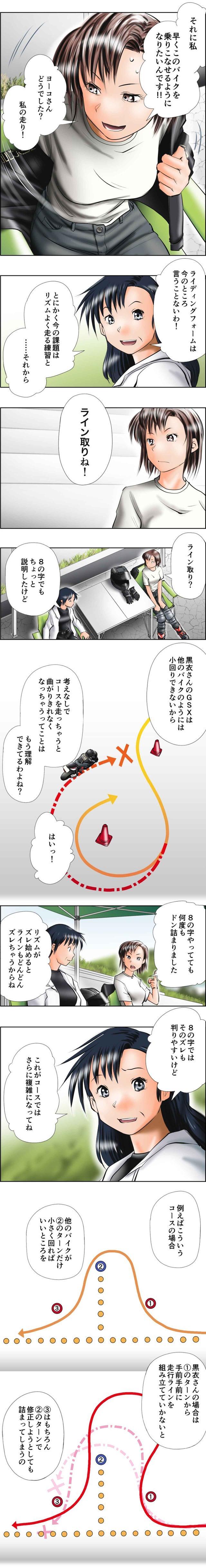 画像: MOTOジム!(第10話:ターンの出口を見越して!) 作・ばどみゅーみん - オートバイ & RIDE