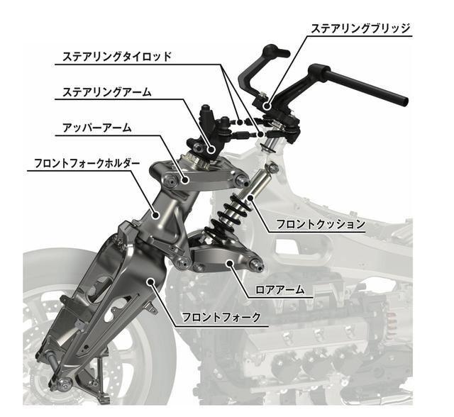 画像: 独創のダブルウィッシュボーンフロントサスペンションの採用で、従来モデルとは違った快適な乗り心地と軽快なハンドリングを高度に融合している。