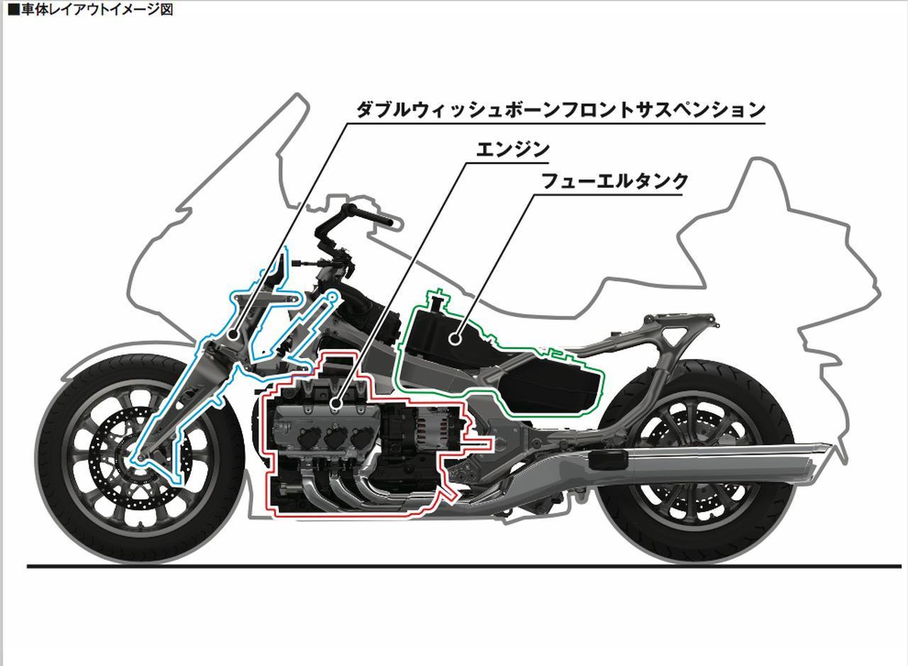 画像: モーターサイクルでは唯一無二の水平対向6気筒エンジンの形式を継承しながら、軽量コンパクト化を図るため全てを新設計。Honda独自の新開発二輪車用ダブルウィッシュボーンフロントサスペンションの採用により、加減速時や路面ギャップによるショックの少ない滑らかな乗り心地を実現するとともに、ハンドル軸回りのスペースを削減することで、フロントカウルのコンパクト化を達成している。