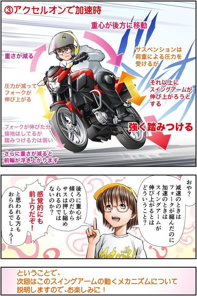 画像4: Motoジム! おまけのコーナー (荷重スピードをコントロールするサスペンション)  作・ばどみゅーみん