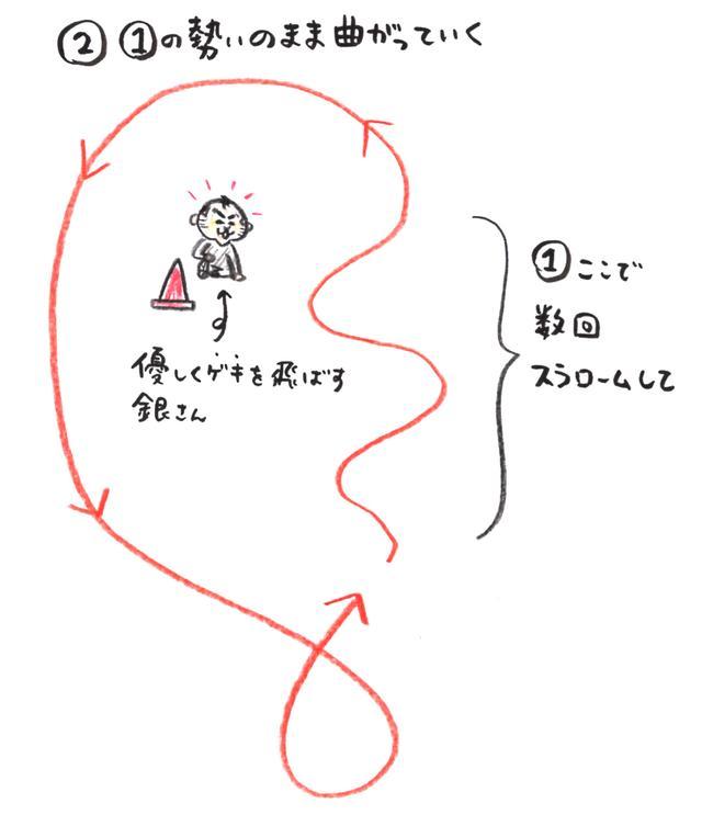 画像4: 梅本まどかちゃん、昨年末はヒザ摺りにチャレンジしていたようですが…?