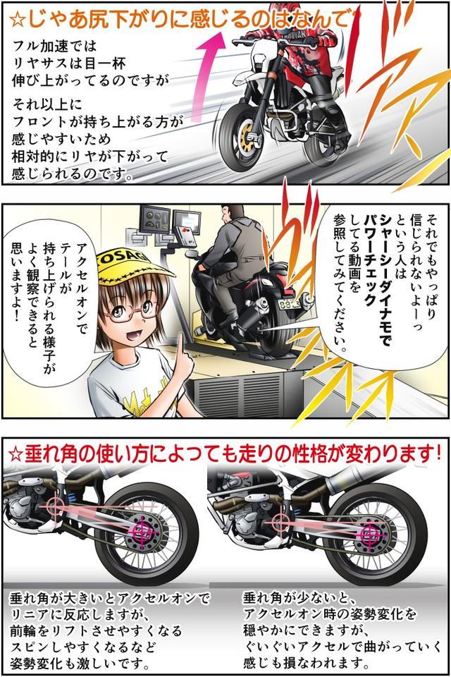 画像3: Motoジム! おまけのコーナー (スイングアーム式サスペンションのここがスゴい!)  作・ばどみゅーみん