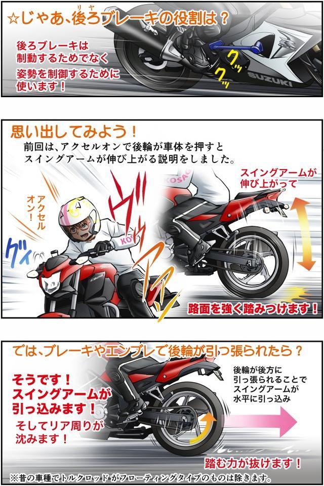 画像2: Motoジム! おまけのコーナー (減速時の姿勢制御! 後ろブレーキの使い方)  作・ばどみゅーみん
