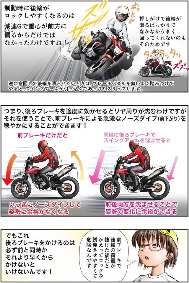 画像3: Motoジム! おまけのコーナー (減速時の姿勢制御! 後ろブレーキの使い方)  作・ばどみゅーみん