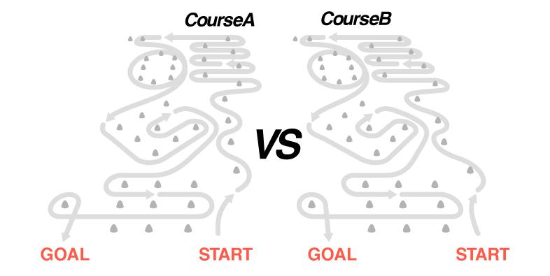 画像: コチラがコースイメージ。同時スタートの一騎討ちトーナメント方式で、運転技術のナンバー1が決まります!