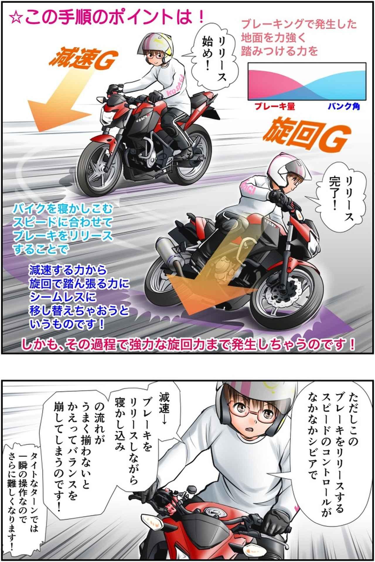 画像2: Motoジム! おまけのコーナー (ブレーキリリースで変わるターンイン!)  作・ばどみゅーみん