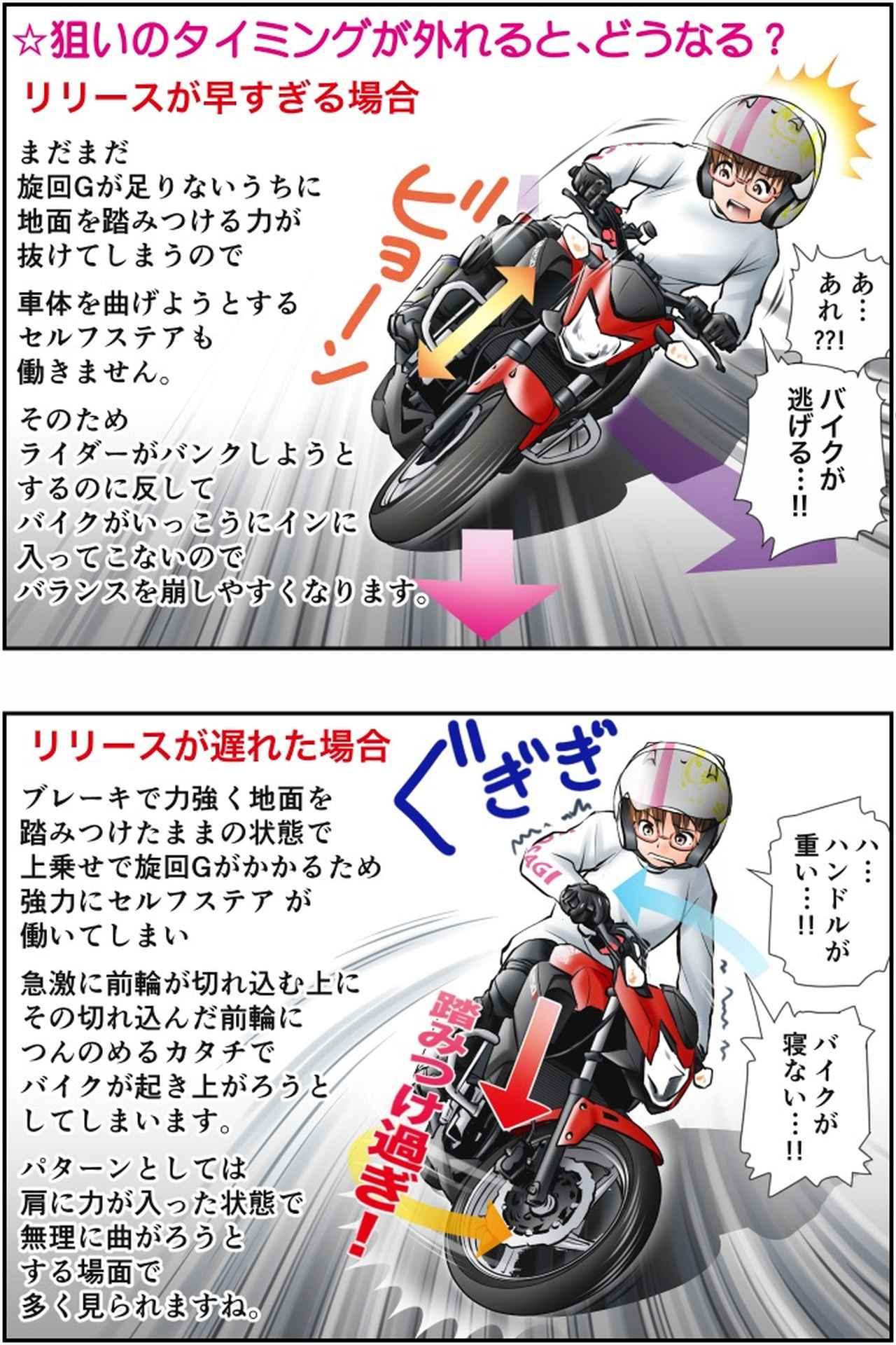 画像3: Motoジム! おまけのコーナー (ブレーキリリースで変わるターンイン!)  作・ばどみゅーみん