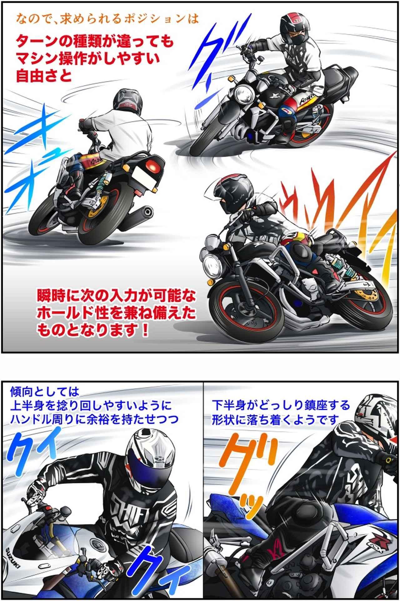 画像2: Motoジム! おまけのコーナー (ジムカーナ向けのライポジとそのカスタム)  作・ばどみゅーみん