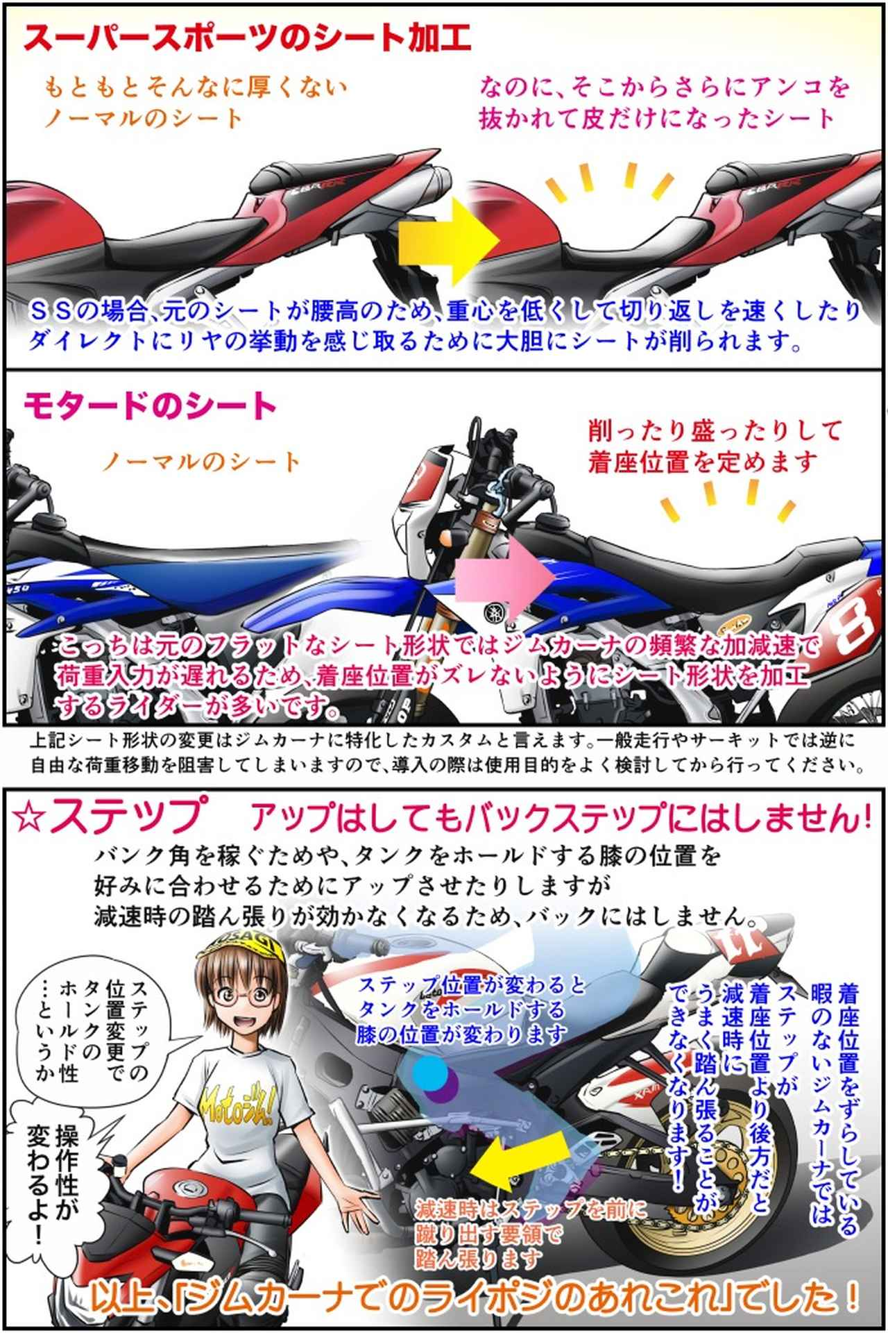 画像4: Motoジム! おまけのコーナー (ジムカーナ向けのライポジとそのカスタム)  作・ばどみゅーみん