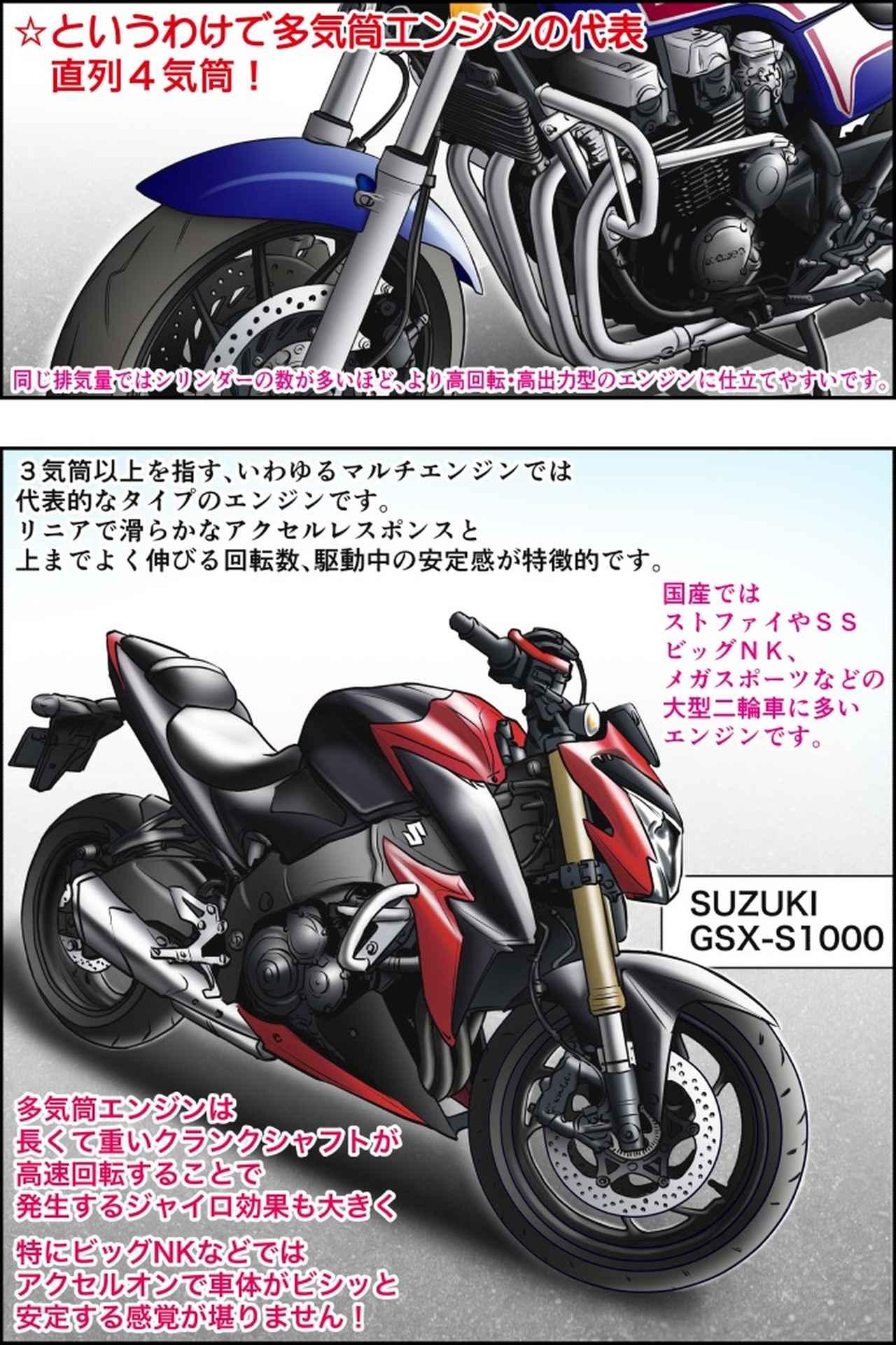 画像2: Motoジム! おまけのコーナー (多気筒とシングル・ツインエンジンの運動性の違い・その1)  作・ばどみゅーみん