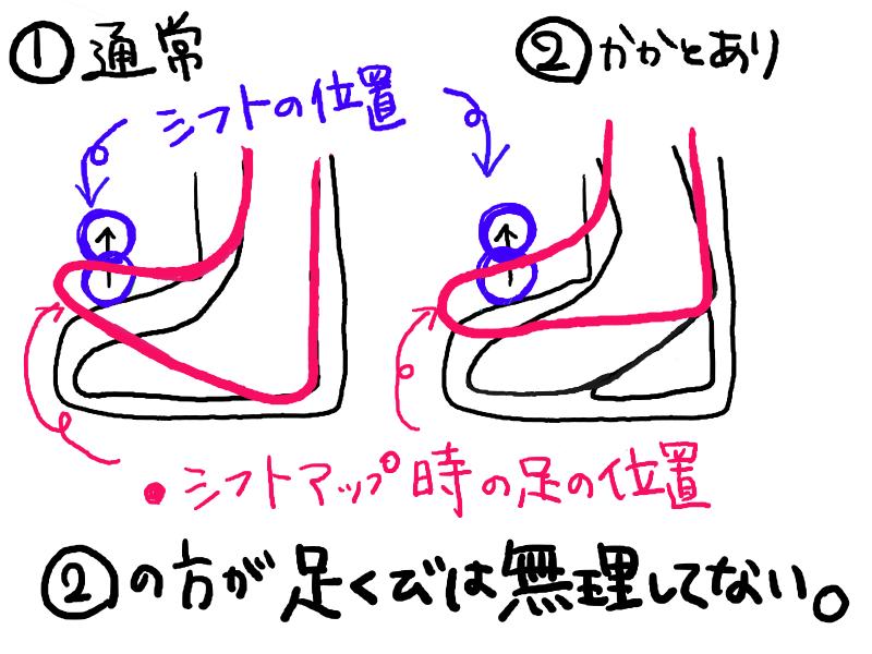 画像5: *美環*足つきが不安なライダー集まれ! ちびっこ道場はじまるよ〜!