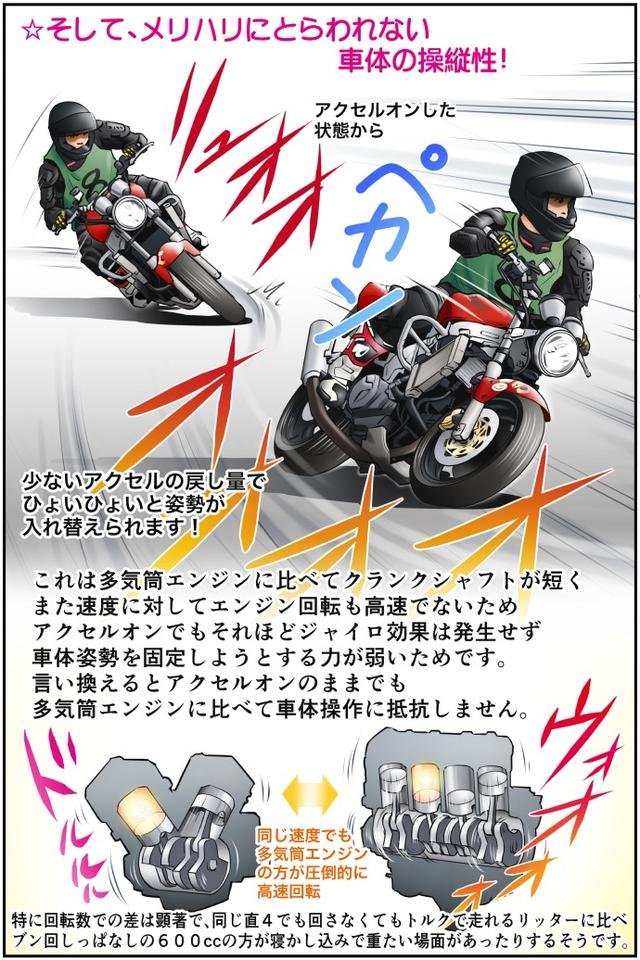 画像3: Motoジム! おまけのコーナー (多気筒とシングル・ツインエンジンの運動性の違い・その2)  作・ばどみゅーみん