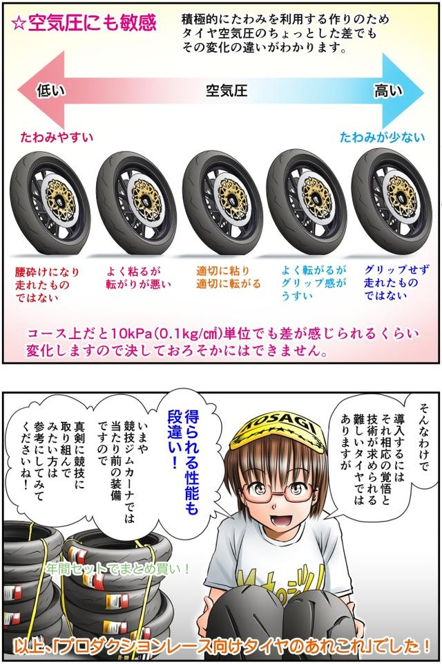 画像4: Motoジム! おまけのコーナー (プロダクションレース向けタイヤについてのあれこれ)  作・ばどみゅーみん